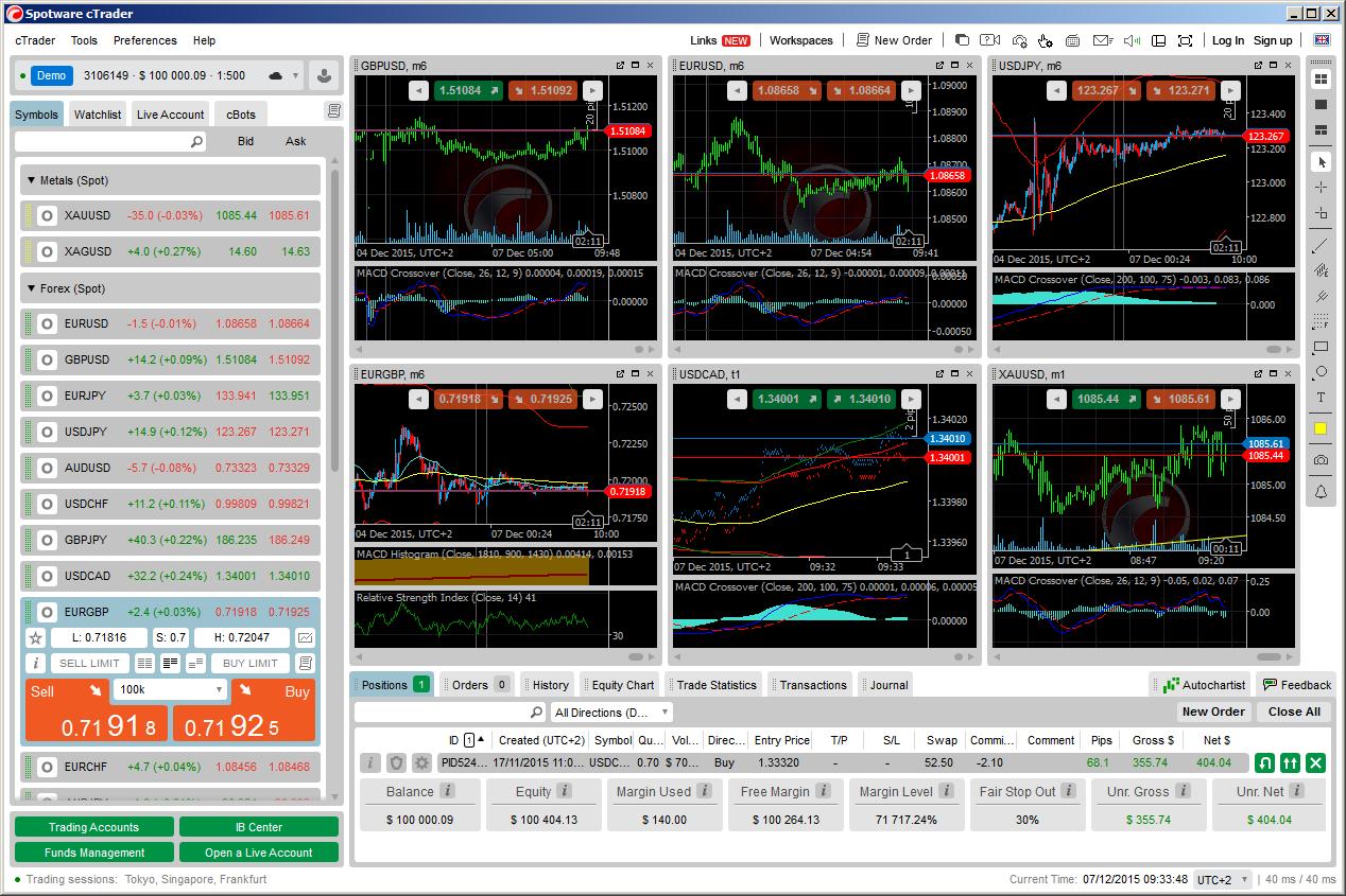 Forex trading platform review singapore