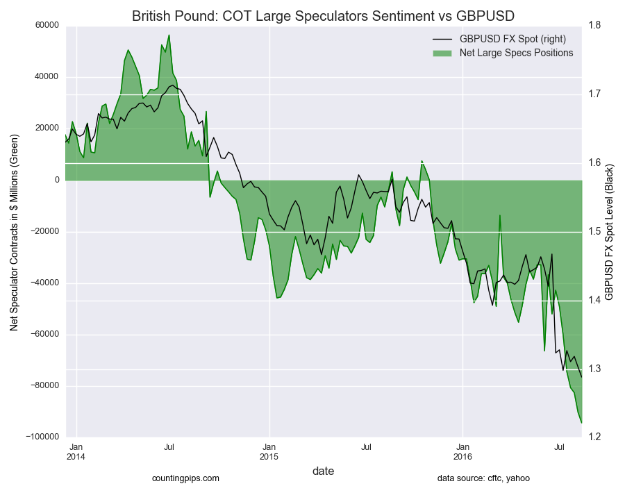 GBP-Image-COT