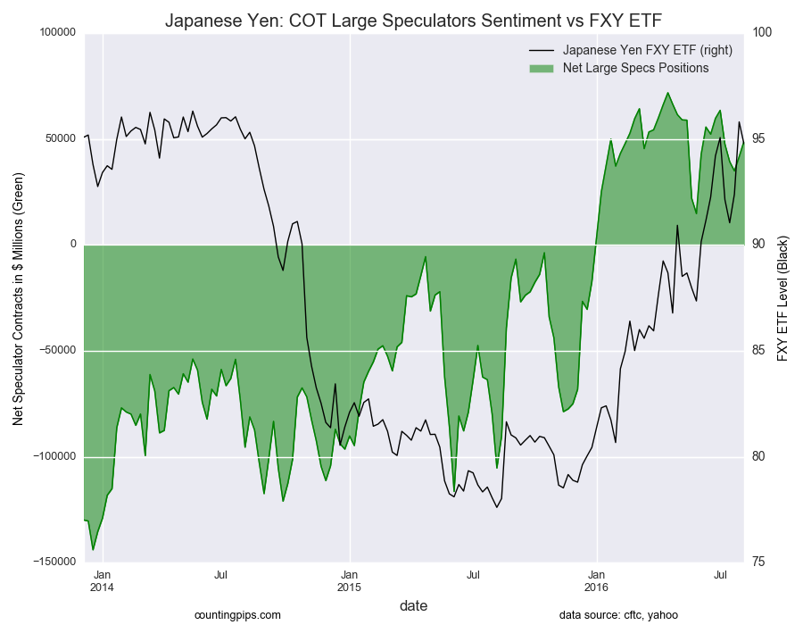JPY-Image-COT