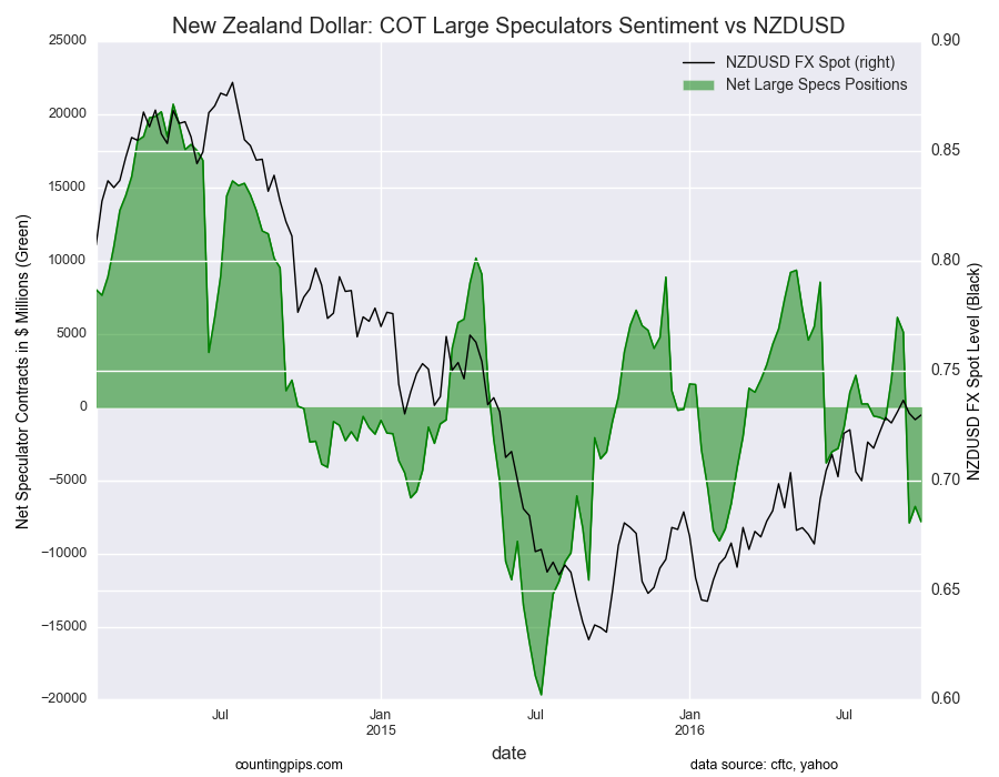nzd-image-cot