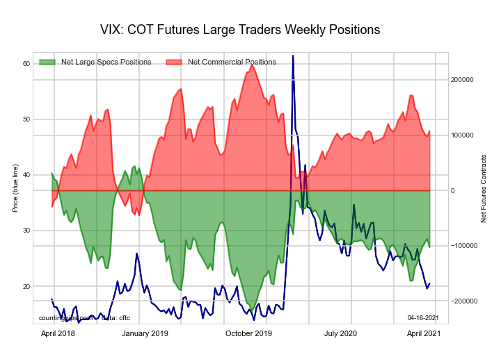 https://www.countingpips.com/wp-content/uploads/2021/04/VIX-2.png