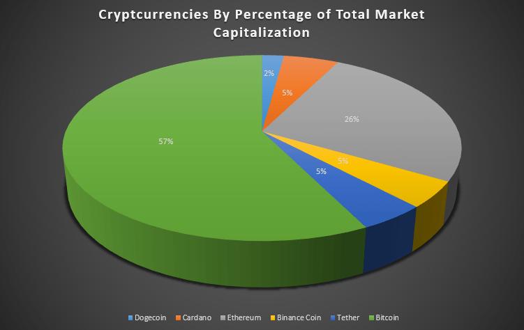 crypto_market_caps